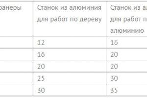 https://777russia.ru/forum/uploads/3238/thumbnail/BZtRpV8hE_3M7iJIursT.jpg