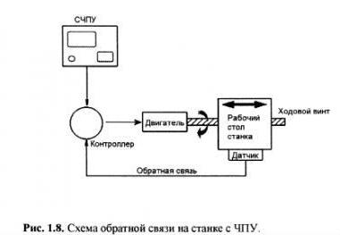 http://777russia.ru/images/forum/dvigateli/Electronika.jpg