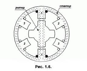 http://777russia.ru/images/forum/dvigateli/Rotor.jpg